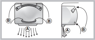 Sistem purificare aer Hotpoint-Ariston BSZ3032V
