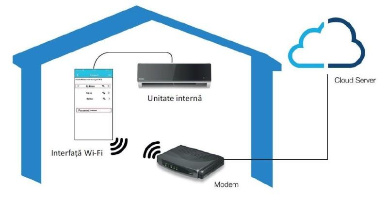 Franke FR12BR32 wireless wi-fi